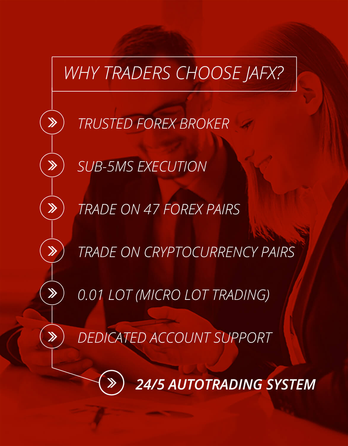 JAFX - Trade With A Reputable Forex Broker